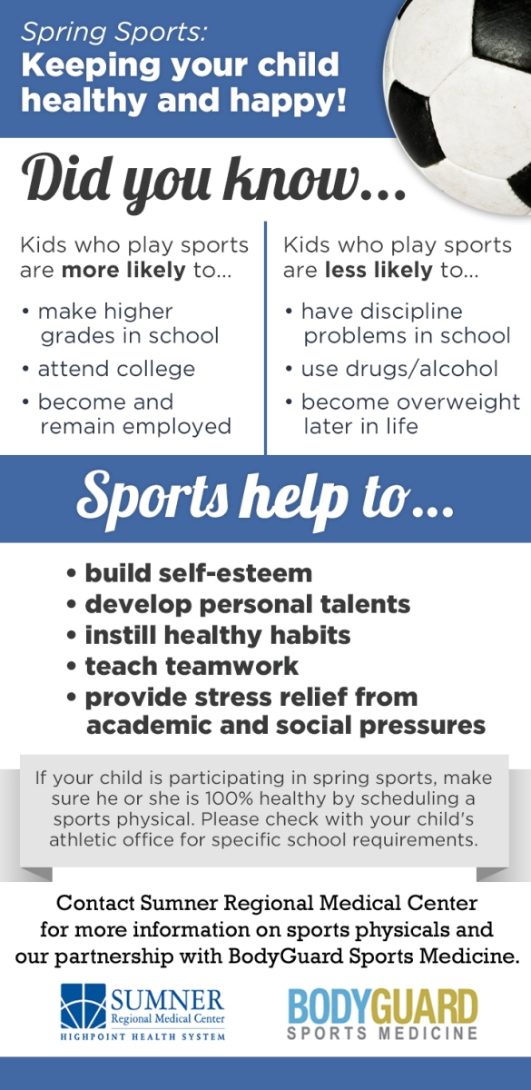 Spring Sports Physicals Gallatin, TN Infographic